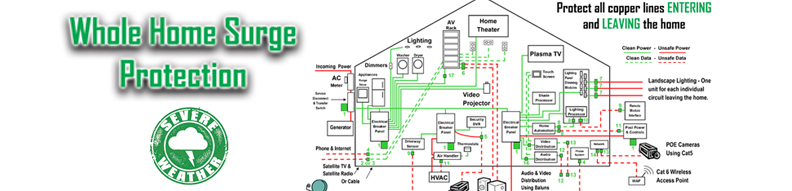 TPD Custom Whole Home Surge Protection ten things we should all know about whole house surge protection whole house surge protector wiring diagram at bakdesigns.co